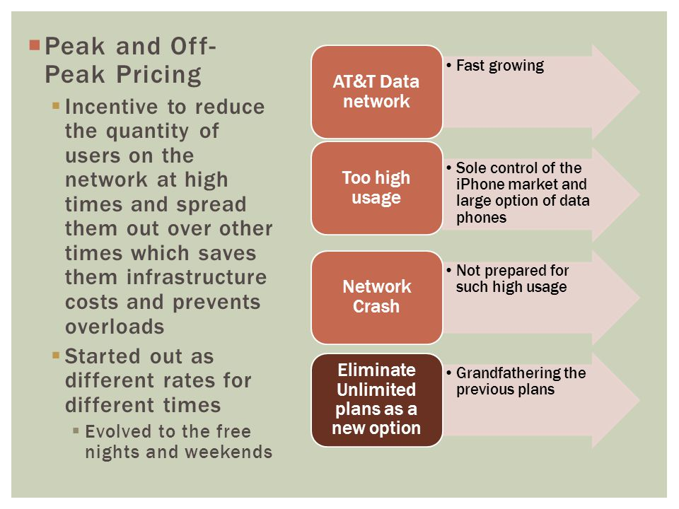 Peak and Off- Peak Pricing Incentive to reduce the quantity of users on the network at high times and spread them out over other times which saves them infrastructure costs and prevents overloads Started out as different rates for different times Evolved to the free nights and weekends Fast growing AT&T Data network Sole control of the iPhone market and large option of data phones Too high usage Not prepared for such high usage Network Crash Grandfathering the previous plans Eliminate Unlimited plans as a new option
