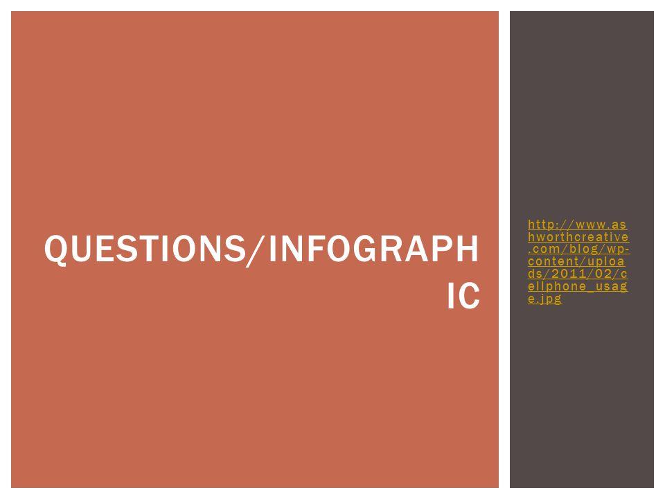 http://www.as hworthcreative.com/blog/wp- content/uploa ds/2011/02/c ellphone_usag e.jpg QUESTIONS/INFOGRAPH IC