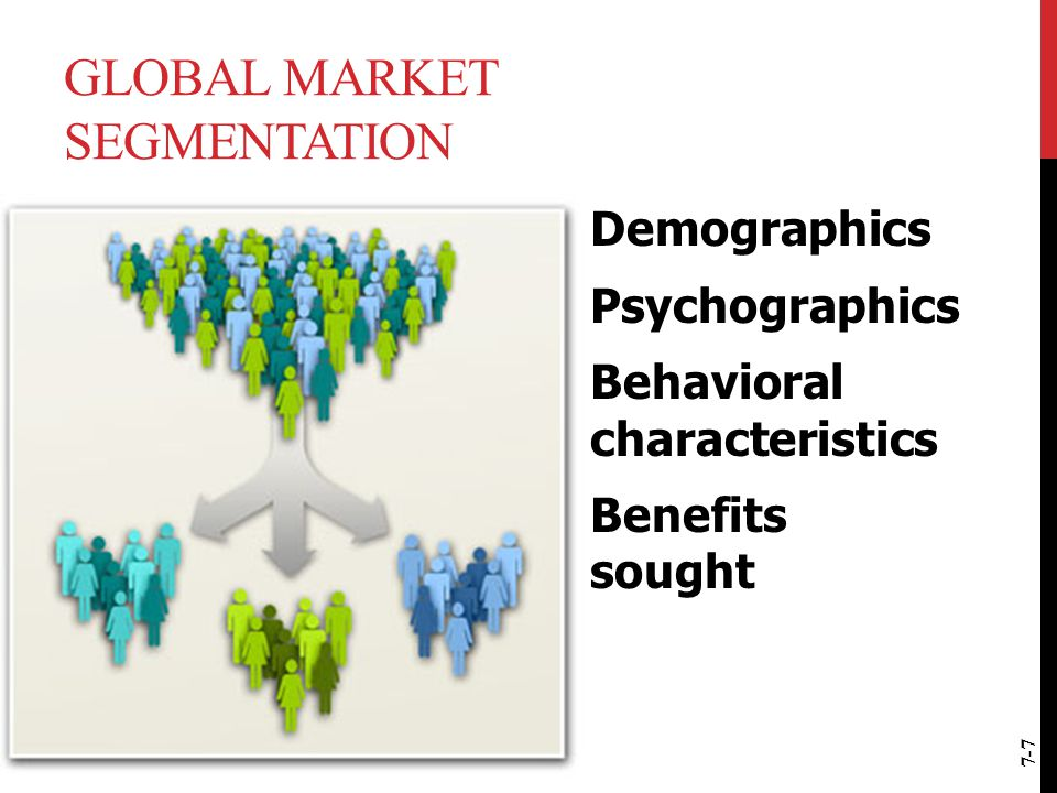 GLOBAL MARKET SEGMENTATION Demographics Psychographics Behavioral characteristics Benefits sought 7-7