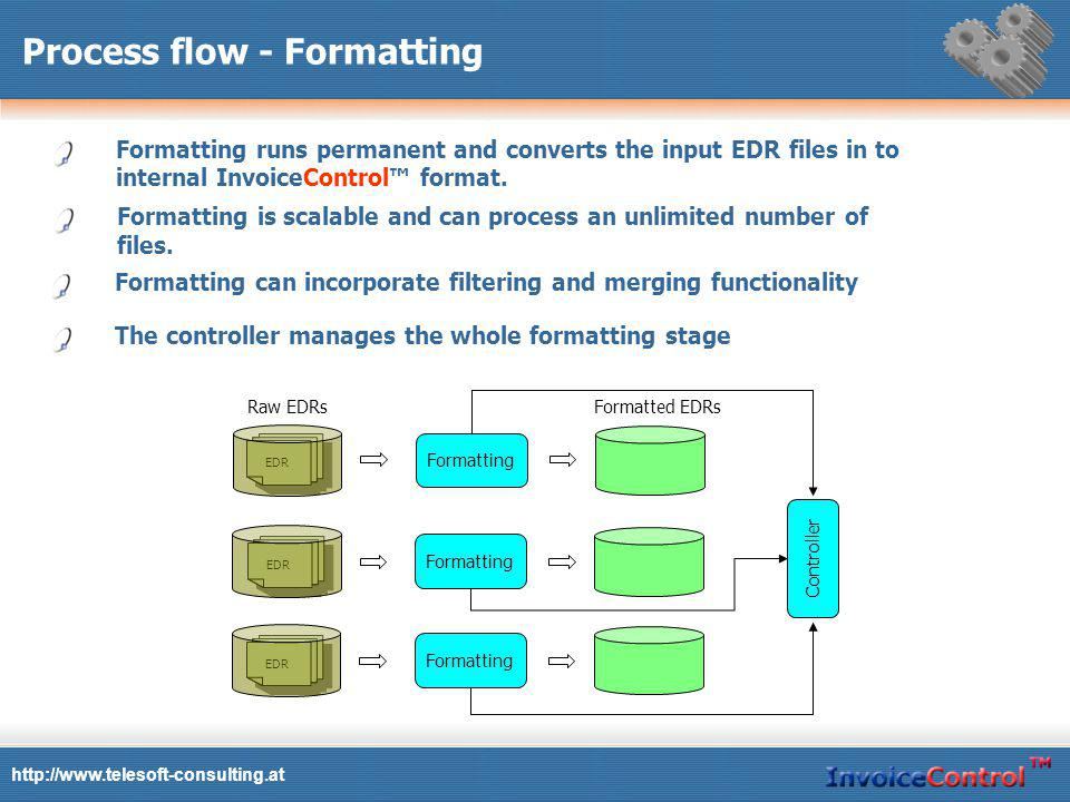 http://www.telesoft-consulting.at Process flow - Loading The produced invoice is used for the master source of the reconciliation.