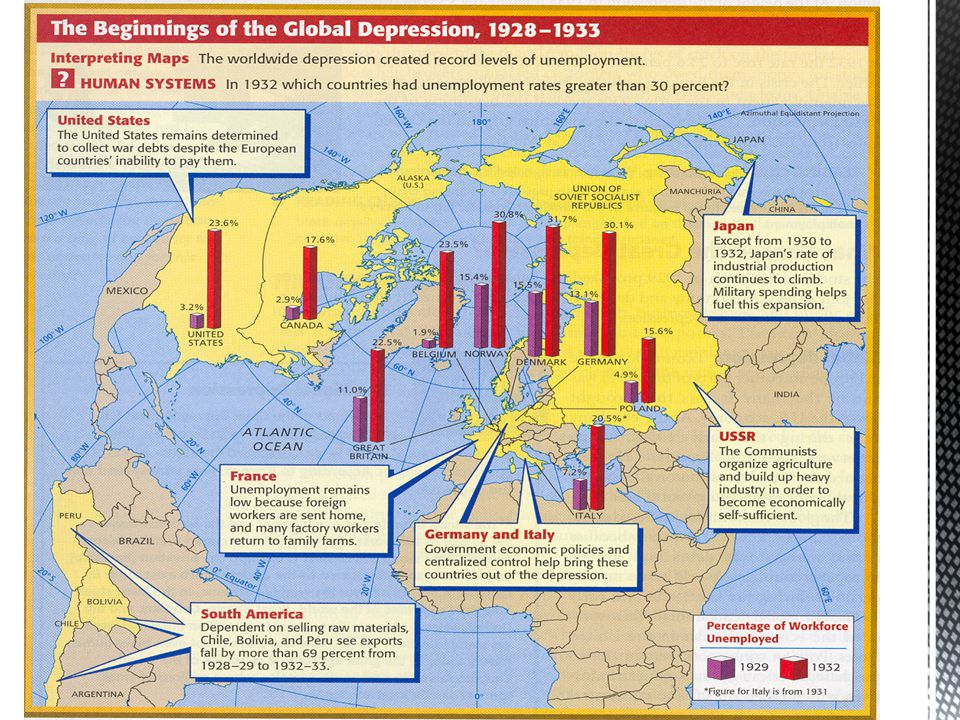Millions of people lost faith in democratic governments and led to the rise of fascism and many countries were falling to dictators By mid-1930s powerful nations fell into two categoriesdemocratic and totalitarian Fascist leaders willing to use aggressive military action drifted the world toward war