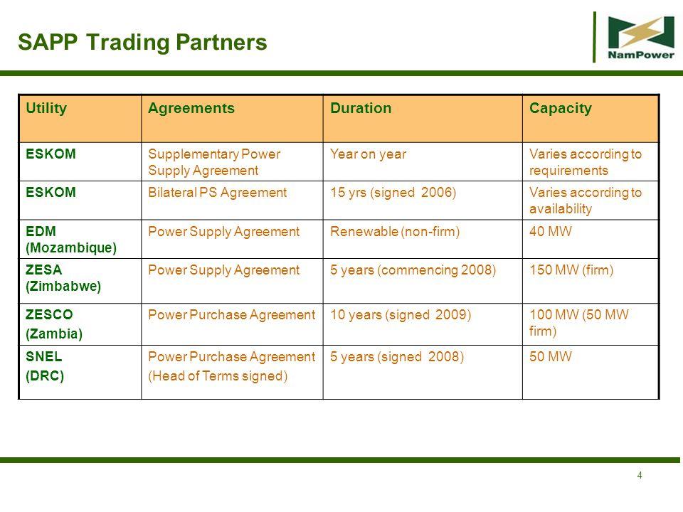 4 SAPP Trading Partners UtilityAgreementsDurationCapacity ESKOMSupplementary Power Supply Agreement Year on yearVaries according to requirements ESKOM