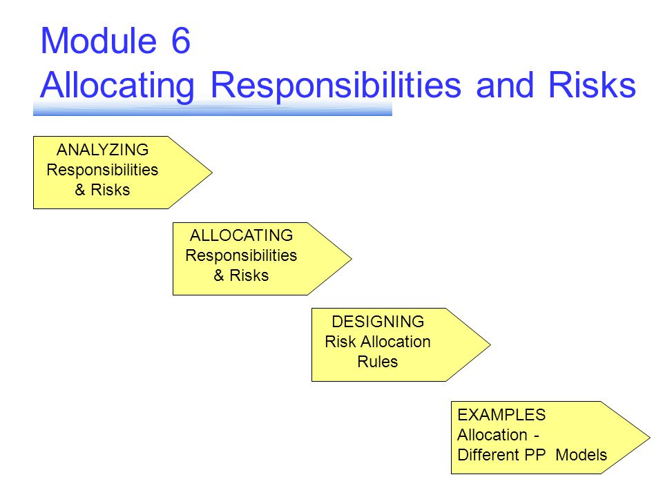 Checklist: Module 6 ……..and the allocation process is detailed in this Checklist