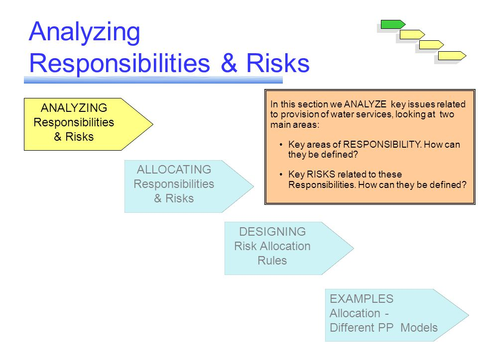 Module 6Allocating Responsibilities & Risks How can we best allocate Risks and Responsibilities between the Contracting Authority and the Operator.