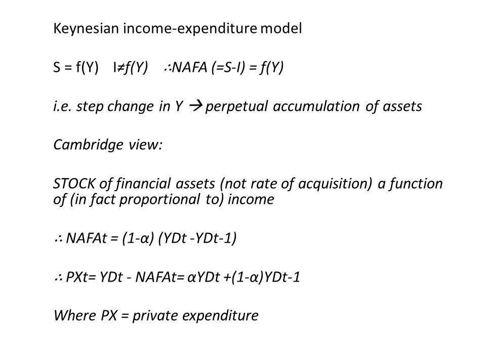 Keynesian income-expenditure model S = f(Y) If(Y) NAFA (=S-I) = f(Y) i.e.