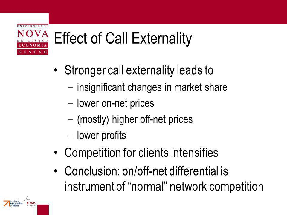 Effect of Call Externality Stronger call externality leads to –insignificant changes in market share –lower on-net prices –(mostly) higher off-net prices –lower profits Competition for clients intensifies Conclusion: on/off-net differential is instrument of normal network competition