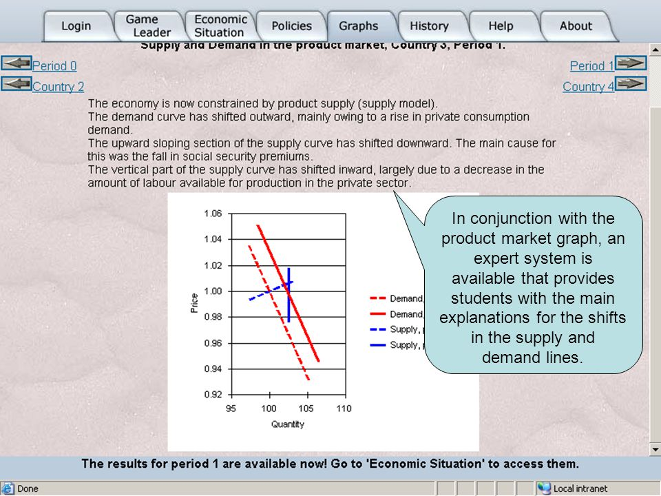 In conjunction with the product market graph, an expert system is available that provides students with the main explanations for the shifts in the supply and demand lines.