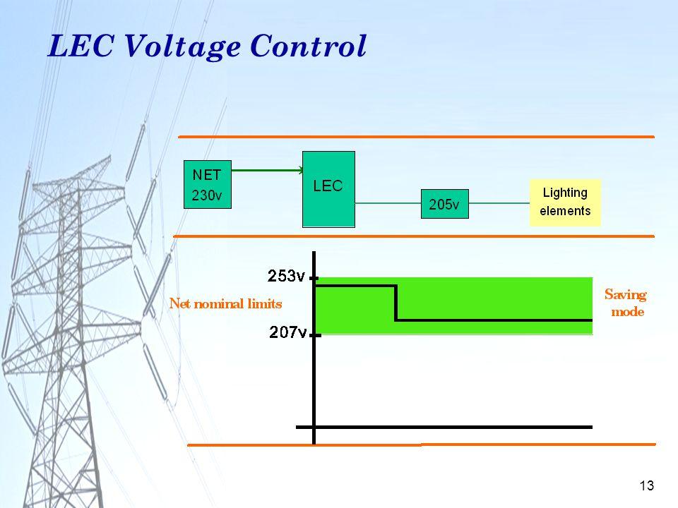 13 LEC Voltage Control