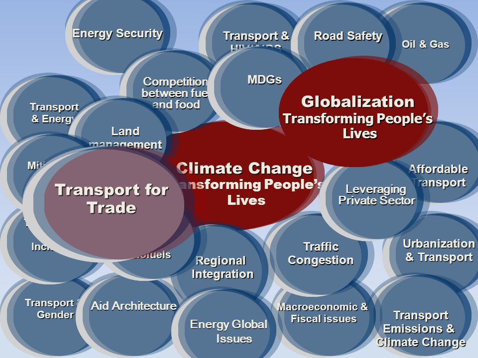 Climate Change Transforming Peoples Lives Transport & HIV/AIDS Oil & Gas Affordable Transport Urbanization & Transport Transport Emissions & Climate Change Macroeconomic & Fiscal issues Transport & Gender Gender Transport & Social Inclusion Transport & Energy Energy Security Road Safety Traffic Congestion Regional Integration Integration Competition between fuel and food Landmanagement Leveraging Private Sector Aid Architecture Biofuels MitigationandAdaptation MDGs Energy Global Issues Globalization Transforming Peoples Lives Lives Transport for Trade