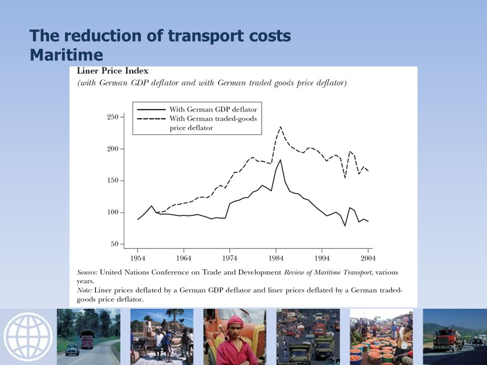 The reduction of transport costs Persistence of Distance 21