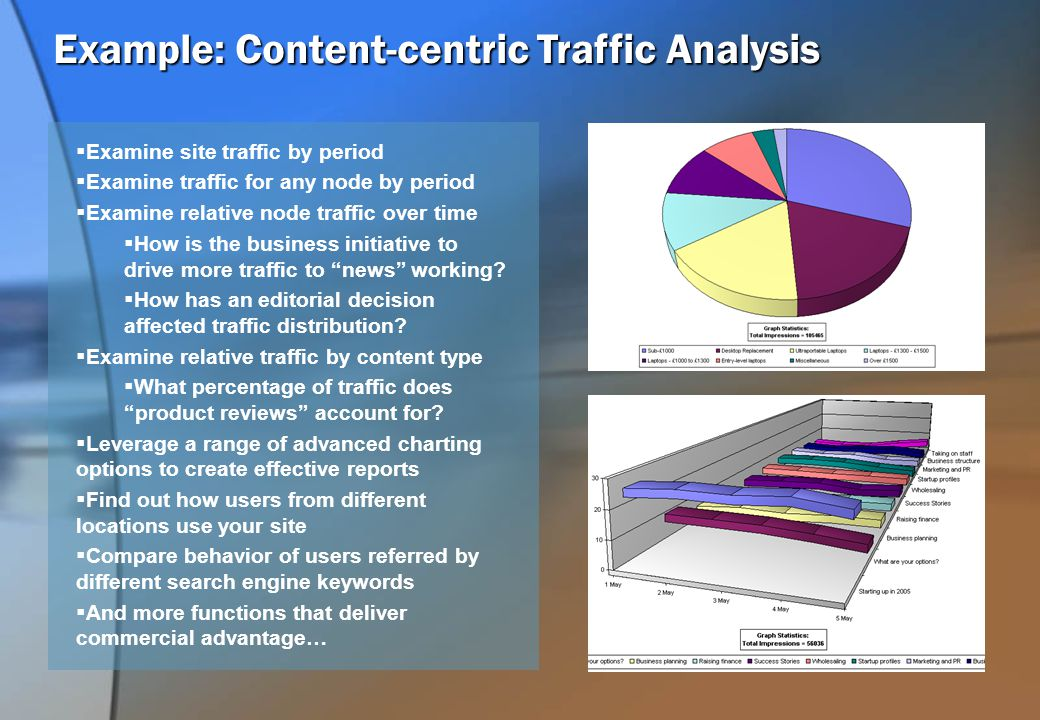 Example: Content-centric Traffic Analysis Examine site traffic by period Examine traffic for any node by period Examine relative node traffic over time How is the business initiative to drive more traffic to news working.