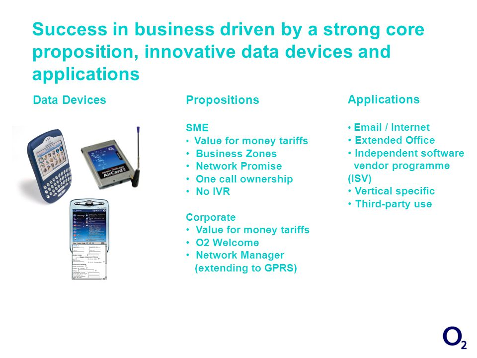 Success in business driven by a strong core proposition, innovative data devices and applications Data DevicesPropositions SME Value for money tariffs Business Zones Network Promise One call ownership No IVR Corporate Value for money tariffs O2 Welcome Network Manager (extending to GPRS) Applications Email / Internet Extended Office Independent software vendor programme (ISV) Vertical specific Third-party use