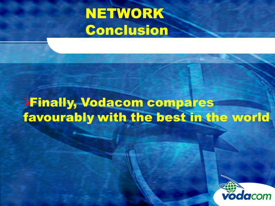 NETWORK Conclusion Finally, Vodacom compares favourably with the best in the world