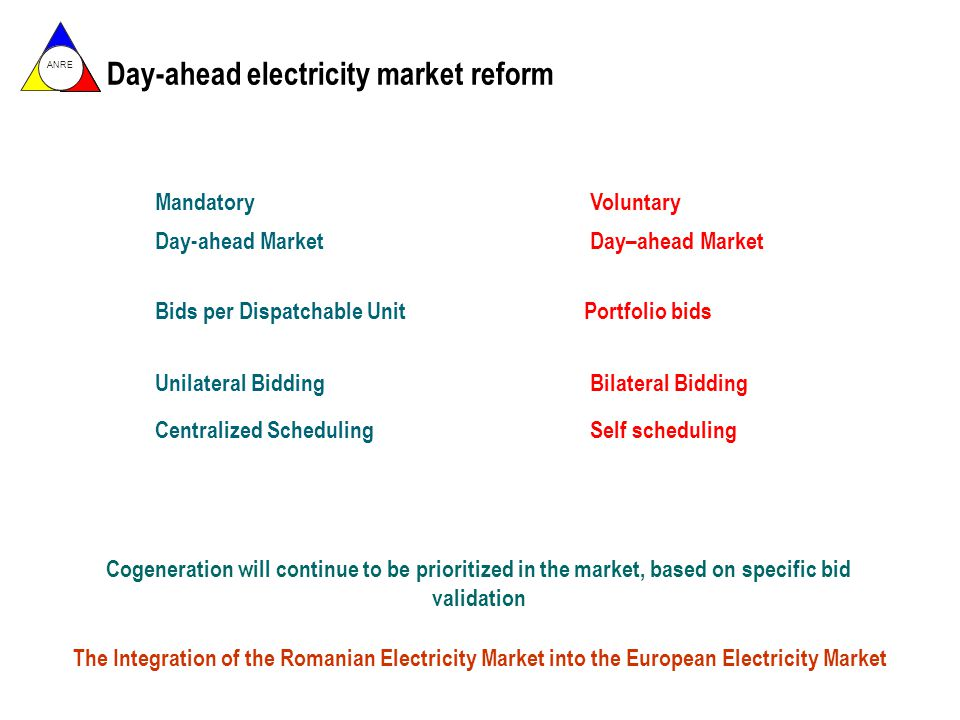 Day-ahead electricity market reform The Integration of the Romanian Electricity Market into the European Electricity Market Mandatory Voluntary Day-ahead Market Bids per Dispatchable Unit Day–ahead Market Portfolio bids Unilateral Bidding Bilateral Bidding Centralized Scheduling Self scheduling Cogeneration will continue to be prioritized in the market, based on specific bid validation
