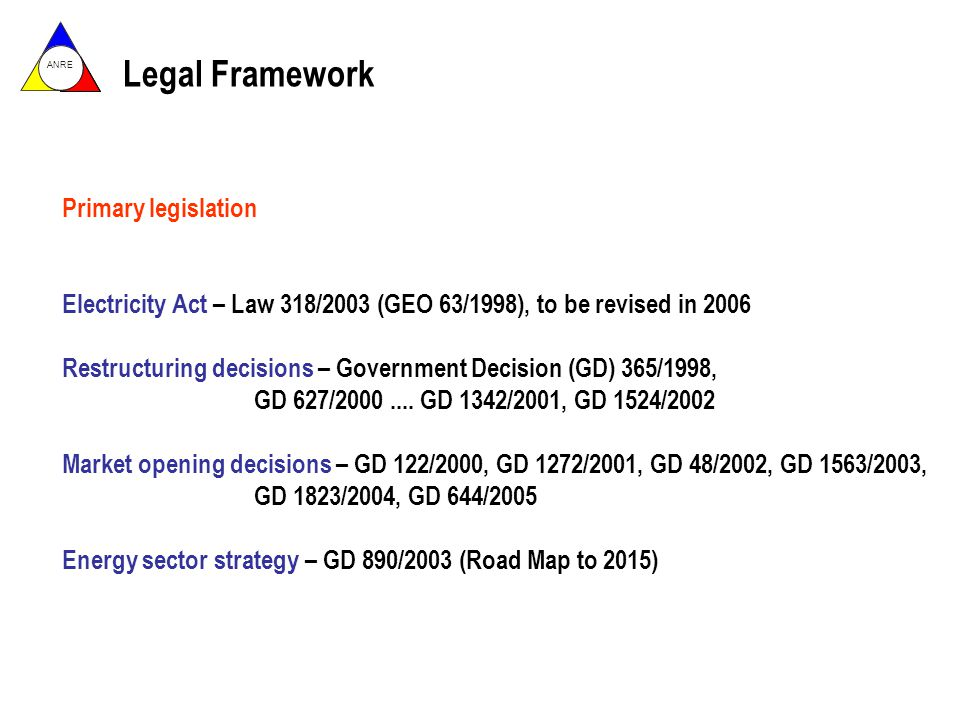 ANRE Legal Framework Primary legislation Electricity Act – Law 318/2003 (GEO 63/1998), to be revised in 2006 Restructuring decisions – Government Decision (GD) 365/1998, GD 627/2000....