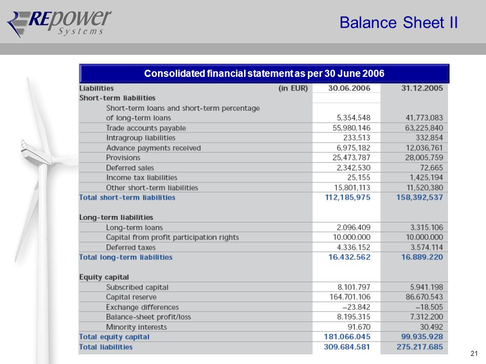 21 Balance Sheet II Consolidated financial statement as per 30 June 2006