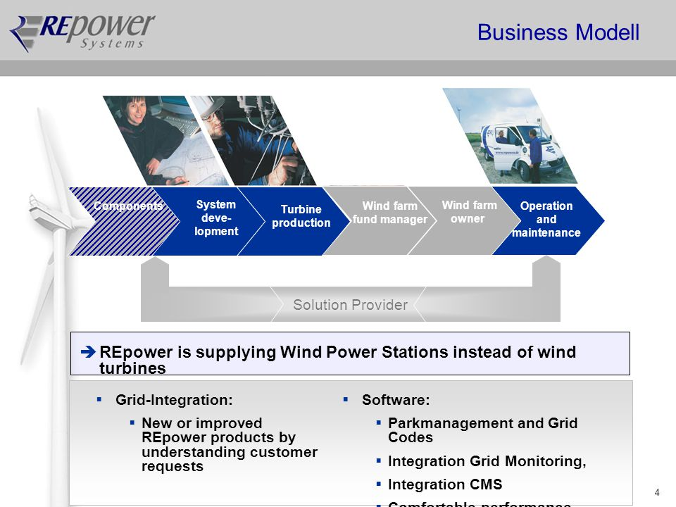25 Investment Highlights REpower is working in a fast growing markets with attractive customers REpower is well positioned for strong growth Technology leader First mover in the 5-megawatt class Well-positioned across the value chain Positioned in high-growth product segments International expansion Successful completion of turnaround in Q1/2006 Highest Order Book Level in the Company History Promising Shareholder Structure