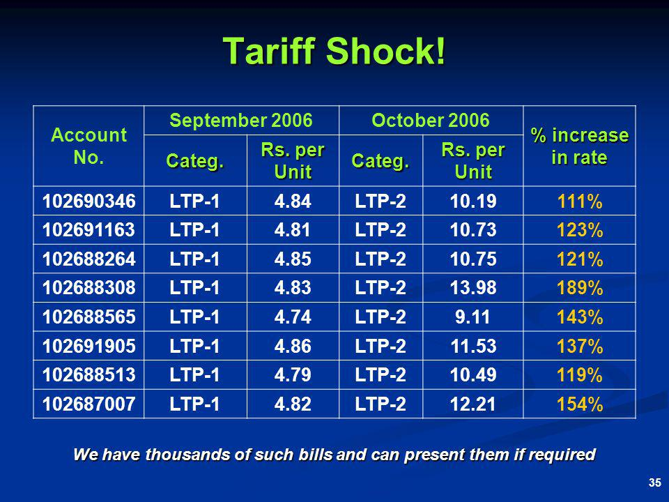 35 Tariff Shock. Account No. September 2006October 2006 % increase in rate Categ.