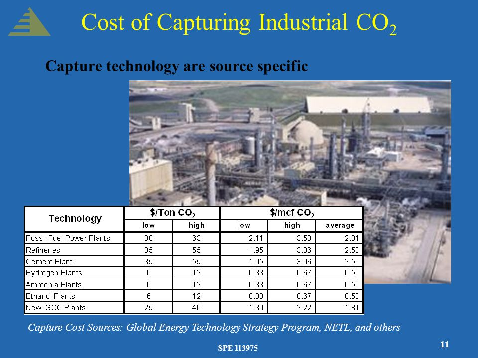 SPE 113975 11 Cost of Capturing Industrial CO 2 Capture technology are source specific Capture Cost Sources: Global Energy Technology Strategy Program