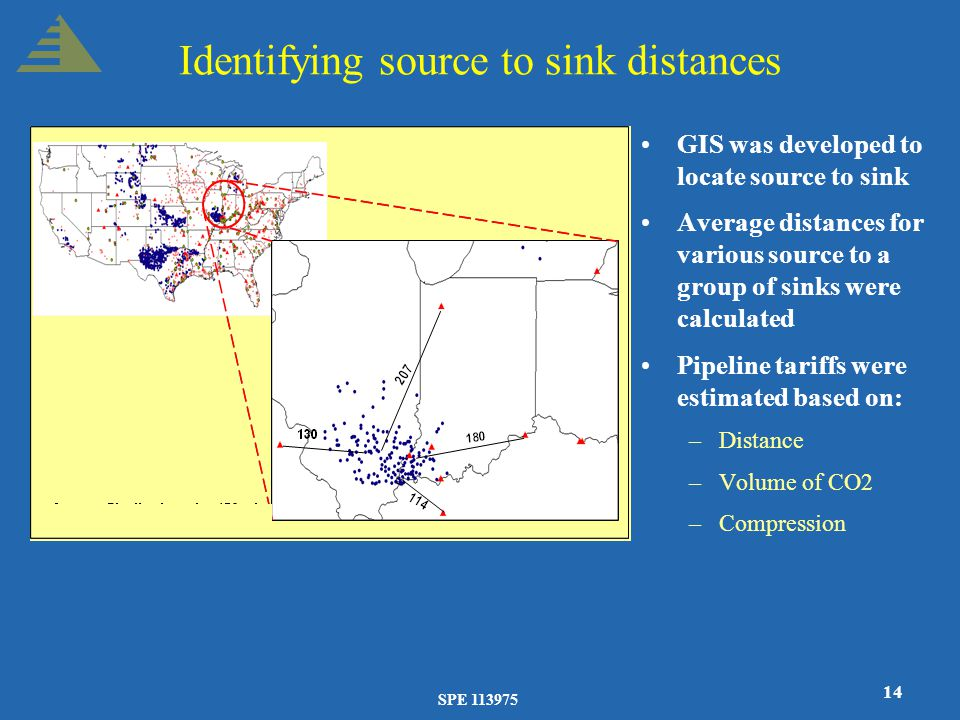 SPE 113975 14 Identifying source to sink distances GIS was developed to locate source to sink Average distances for various source to a group of sinks