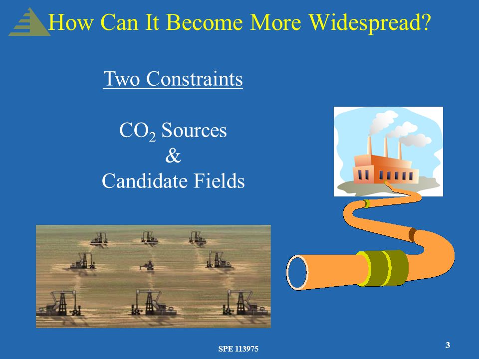 SPE 113975 3 How Can It Become More Widespread? Two Constraints CO 2 Sources & Candidate Fields