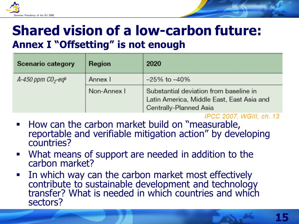 15 Shared vision of a low-carbon future: Annex I Offsetting is not enough How can the carbon market build on measurable, reportable and verifiable mitigation action by developing countries.
