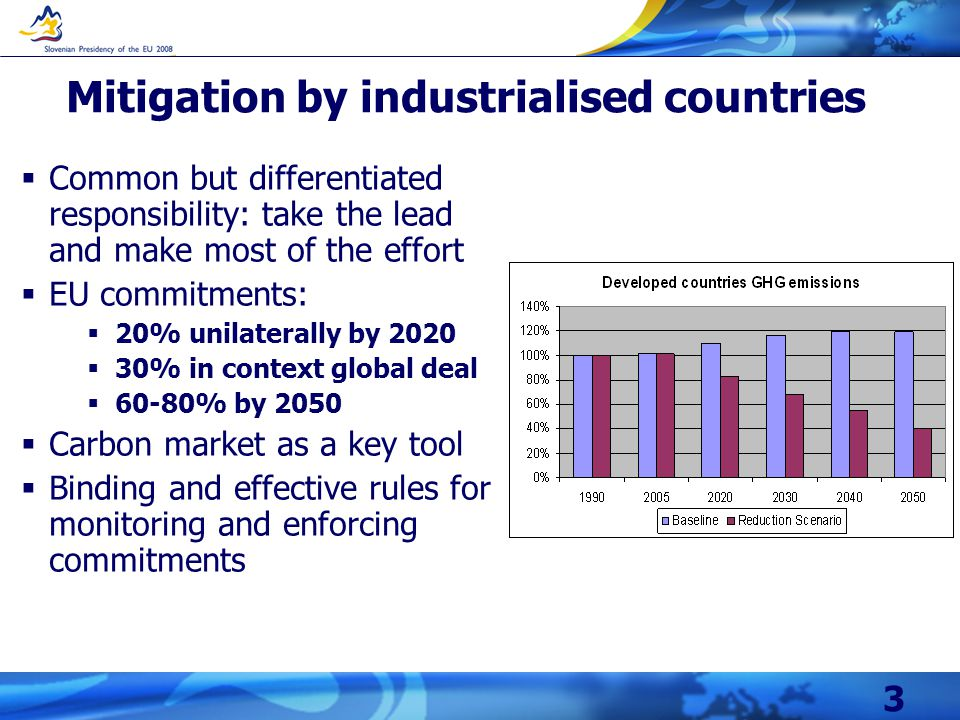 4 Mitigation in developing countries Toolbox: oNo commitments for least developed countries oSustainable development policies oEnhanced CDM oPerformance-based funding oSectoral approaches oQuantified emission limits Reaching development objectives will be imperative; mitigation and adaptation Reduce growth of emissions asap, and absolute reductions after 2020