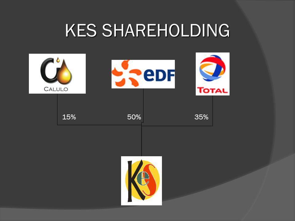 KES SHAREHOLDING 15%35%50%