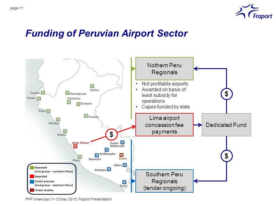 page 11 Funding of Peruvian Airport Sector Lima airport concession fee payments Dedicated Fund Nothern Peru Regionals Southern Peru Regionals (tender ongoing) Not profitable airports Awarded on basis of least subsidy for operations Capex funded by state PPP Americas 11-13 May 2010, Fraport Presentation $ $ $