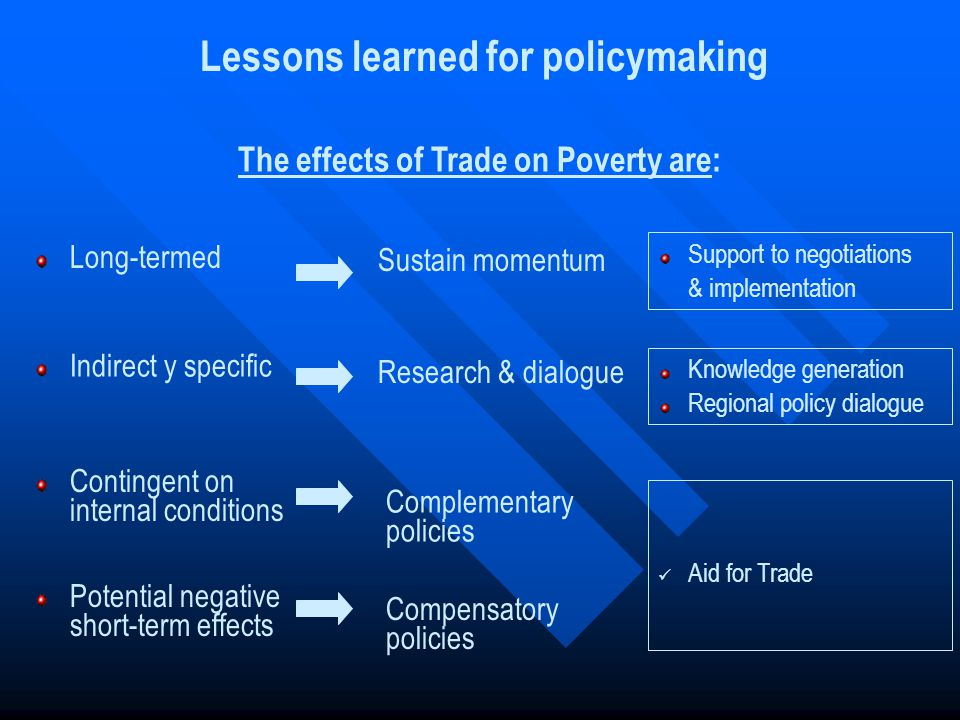 Lessons learned for policymaking The effects of Trade on Poverty are: Long-termed Indirect y specific Contingent on internal conditions Potential nega