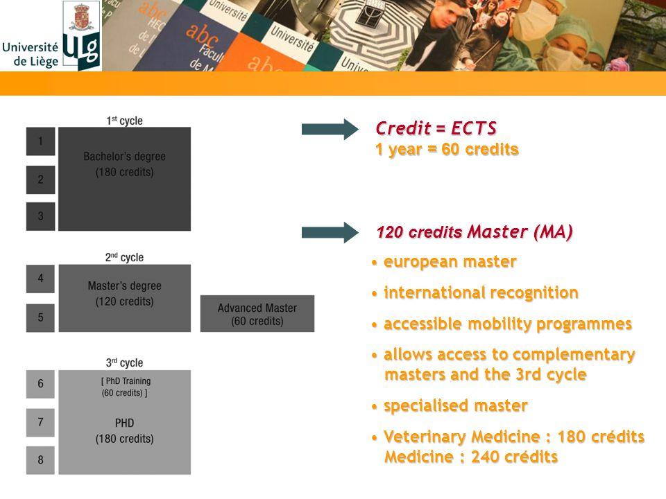 Credit = ECTS Credit = ECTS 1 year = 60 credits 1 year = 60 credits 120 credits Master (MA) 120 credits Master (MA) european master european master in