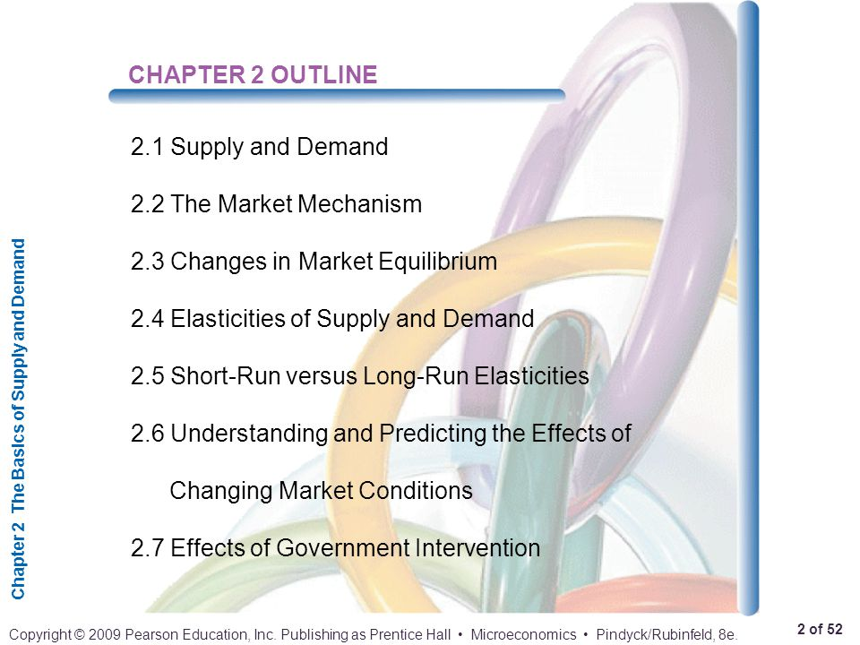 Chapter 2 The Basics of Supply and Demand 33 of 52 Copyright © 2009 Pearson Education, Inc.