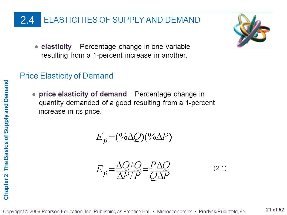Chapter 2 The Basics of Supply and Demand 21 of 52 Copyright © 2009 Pearson Education, Inc. Publishing as Prentice Hall Microeconomics Pindyck/Rubinfe