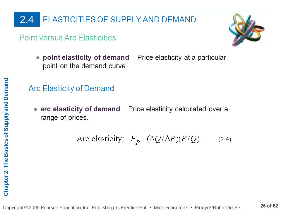 Chapter 2 The Basics of Supply and Demand 26 of 52 Copyright © 2009 Pearson Education, Inc. Publishing as Prentice Hall Microeconomics Pindyck/Rubinfe