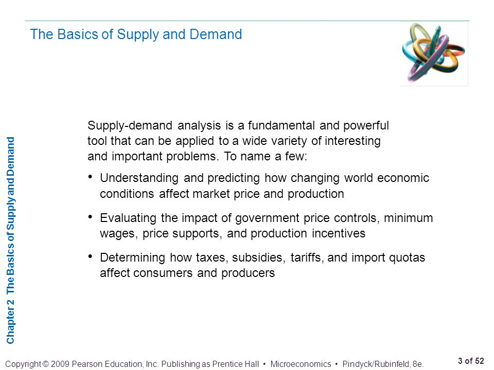 Chapter 2 The Basics of Supply and Demand 4 of 52 Copyright © 2009 Pearson Education, Inc.