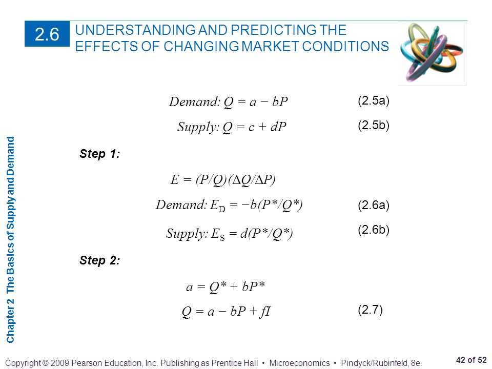 Chapter 2 The Basics of Supply and Demand 42 of 52 Copyright © 2009 Pearson Education, Inc. Publishing as Prentice Hall Microeconomics Pindyck/Rubinfe