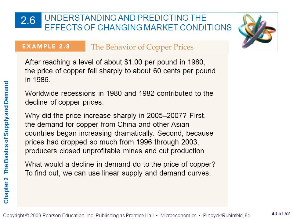 Chapter 2 The Basics of Supply and Demand 43 of 52 Copyright © 2009 Pearson Education, Inc. Publishing as Prentice Hall Microeconomics Pindyck/Rubinfe