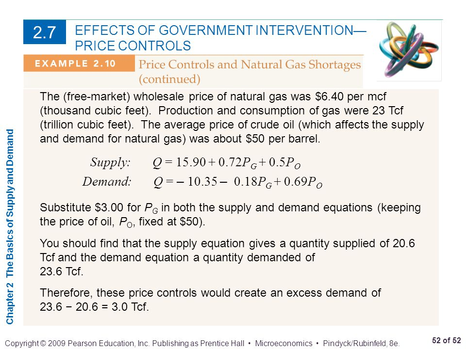 Chapter 2 The Basics of Supply and Demand 52 of 52 Copyright © 2009 Pearson Education, Inc. Publishing as Prentice Hall Microeconomics Pindyck/Rubinfe