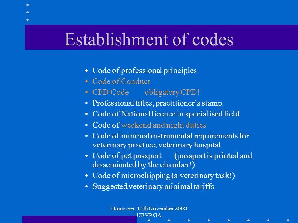 Hannover, 14th November 2008 UEVP GA Establishment of codes Code of professional principles Code of Conduct CPD Codeobligatory CPD.