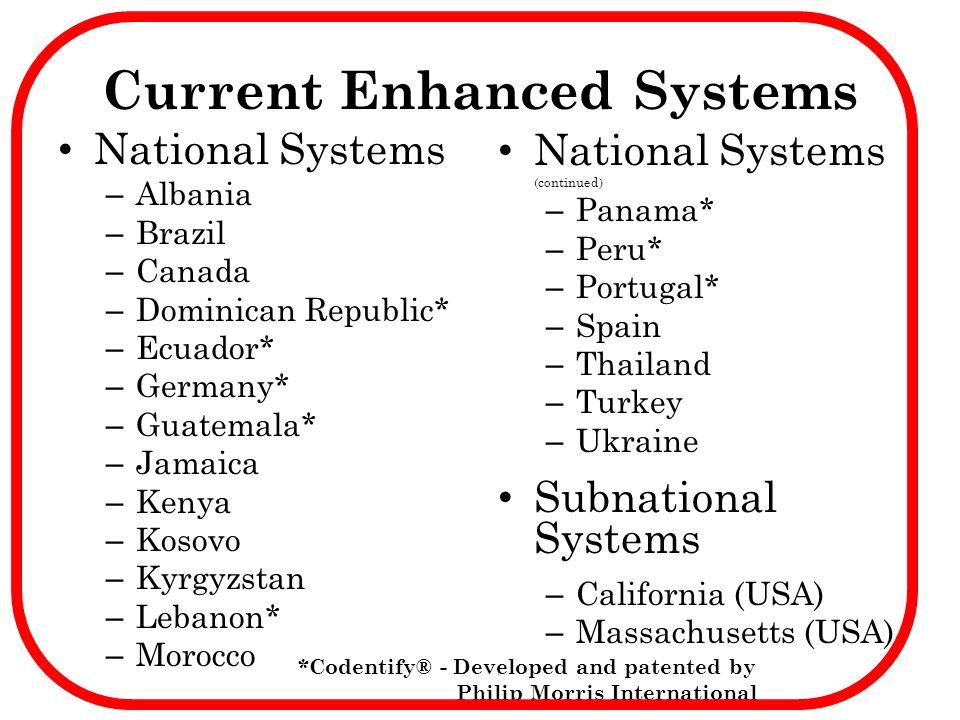 Current Enhanced Systems National Systems – Albania – Brazil – Canada – Dominican Republic* – Ecuador* – Germany* – Guatemala* – Jamaica – Kenya – Kos
