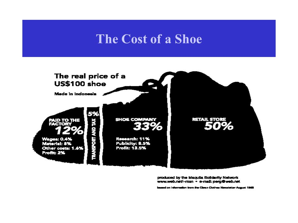 The Cost of a Shoe