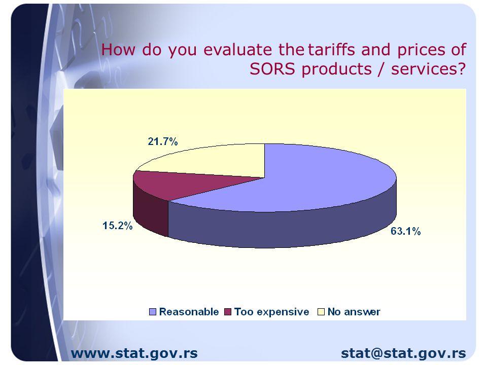 How do you evaluate the tariffs and prices of SORS products / services.