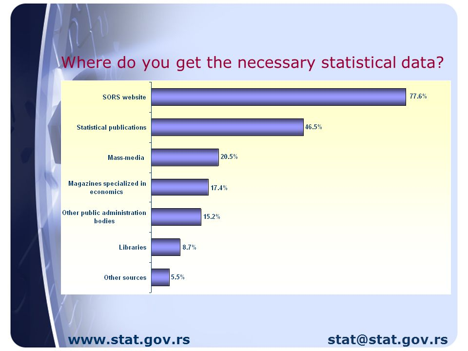 Where do you get the necessary statistical data