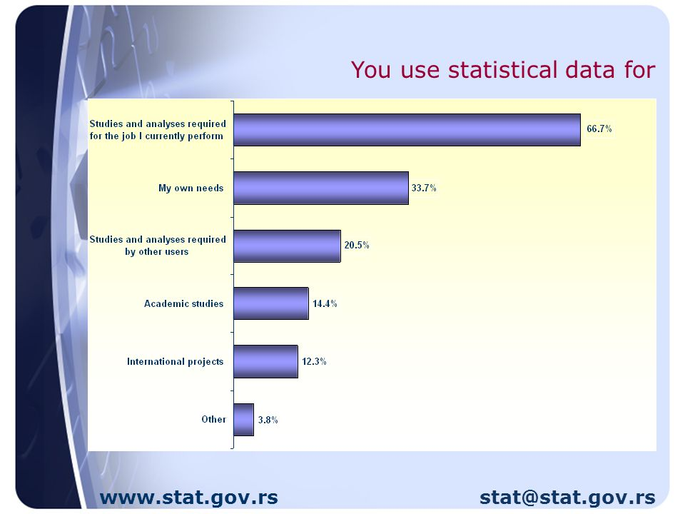 You use statistical data for