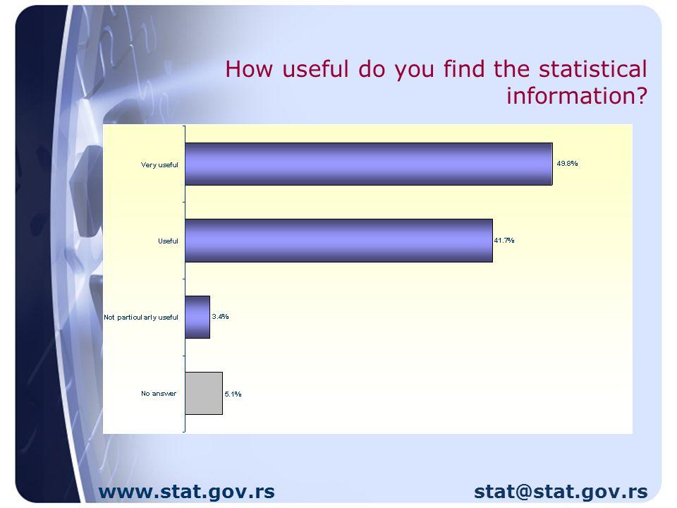 www.stat.gov.rs stat@stat.gov.rs Age group of the respondent