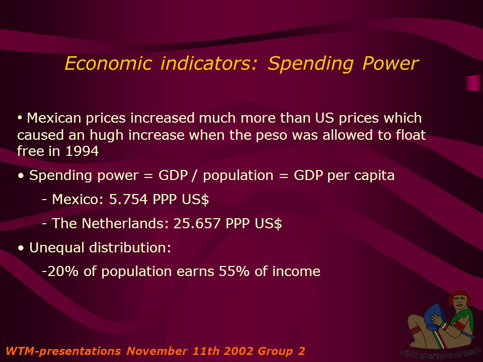 Economic indicators: Spending Power Mexican prices increased much more than US prices which caused an hugh increase when the peso was allowed to float free in 1994 Spending power = GDP / population = GDP per capita - Mexico: 5.754 PPP US$ - The Netherlands: 25.657 PPP US$ Unequal distribution: -20% of population earns 55% of income WTM-presentations November 11th 2002 Group 2