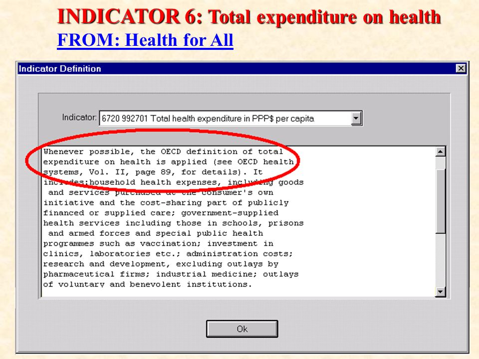 INDICATOR 6: Total expenditure on health FROM: Health for All