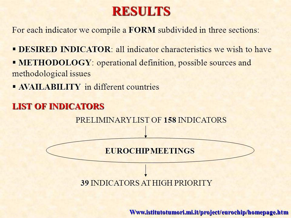 EUROPEAN COMMISSION PUBLIC HEALTH PROGRAMS Dr. Andrea Micheli