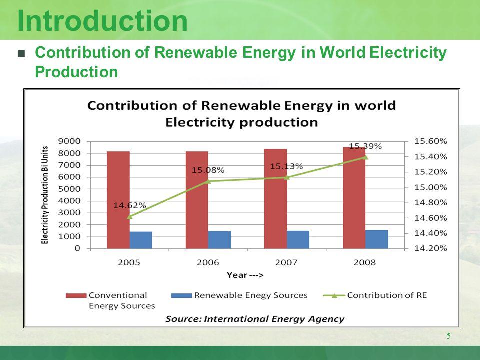 6 Introduction Major Renewable Energy Sources Hydro Energy Wind Energy Solar Energy Biomass Energy Tidal Energy Geothermal Energy Wave Energy Bio-fuel Bagasse