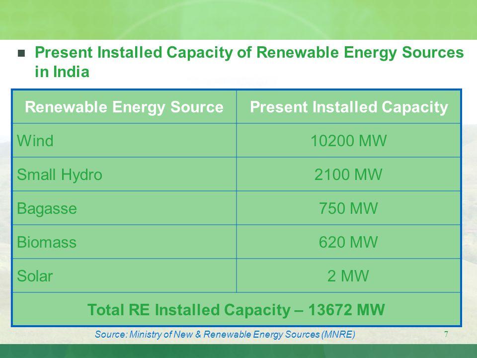 8 Introduction Solar Panels Wind Turbine Generators